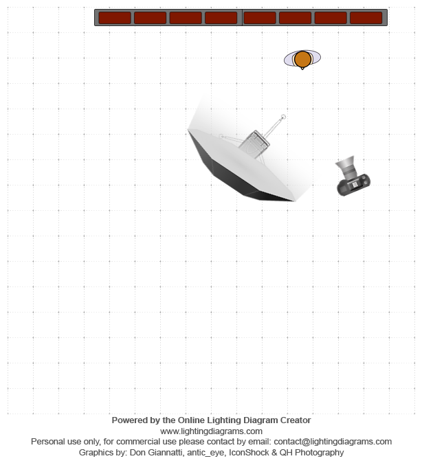 lighting-diagram-1364165340